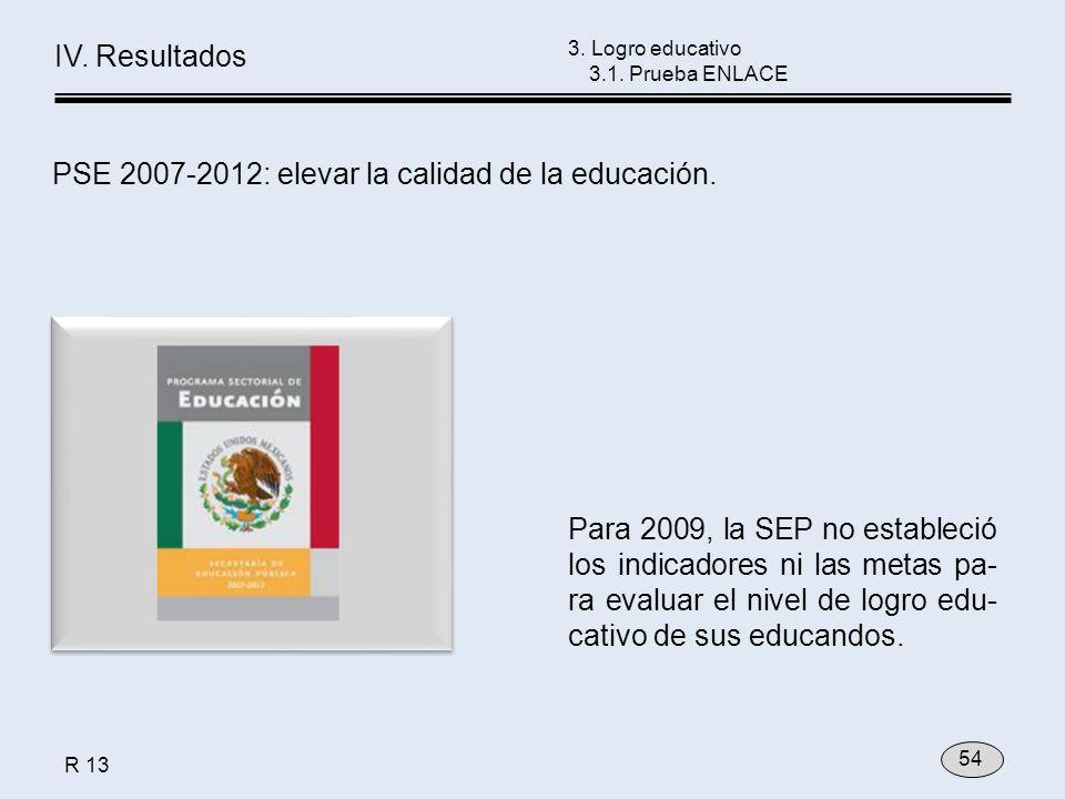PSE 2007-2012: elevar la calidad de la educación. R 13 3. Logro educativo 3.1. Prueba ENLACE Para 2009, la SEP no estableció los indicadores ni las me