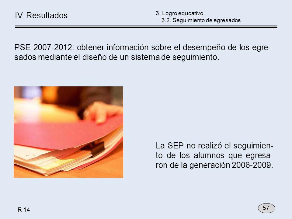 PSE 2007-2012: obtener información sobre el desempeño de los egre- sados mediante el diseño de un sistema de seguimiento. La SEP no realizó el seguimi