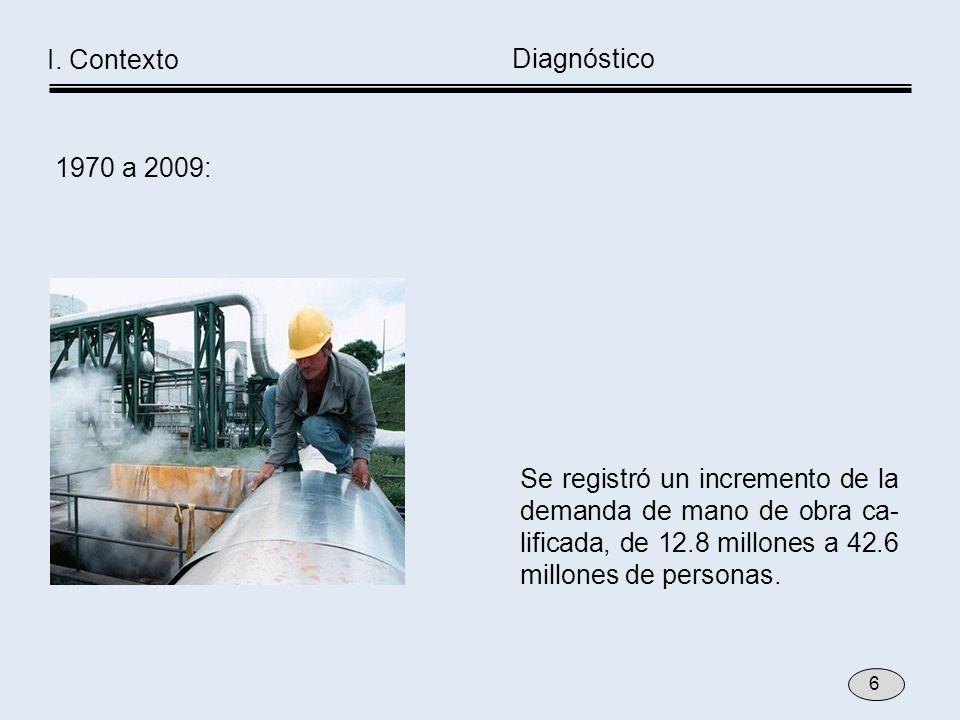 Se registró un incremento de la demanda de mano de obra ca- lificada, de 12.8 millones a 42.6 millones de personas. 1970 a 2009: Diagnóstico I. Contex