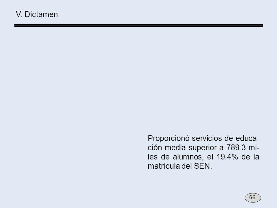 Proporcionó servicios de educa- ción media superior a 789.3 mi- les de alumnos, el 19.4% de la matrícula del SEN.