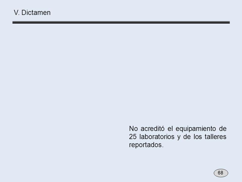 V. Dictamen No acreditó el equipamiento de 25 laboratorios y de los talleres reportados. 68