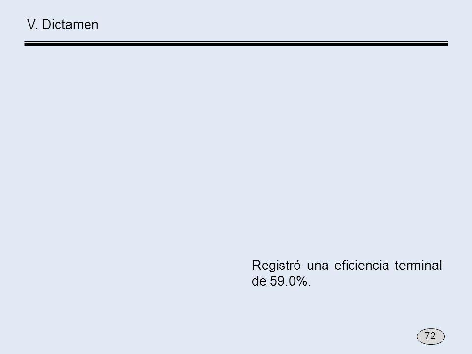 V. Dictamen Registró una eficiencia terminal de 59.0%. 72
