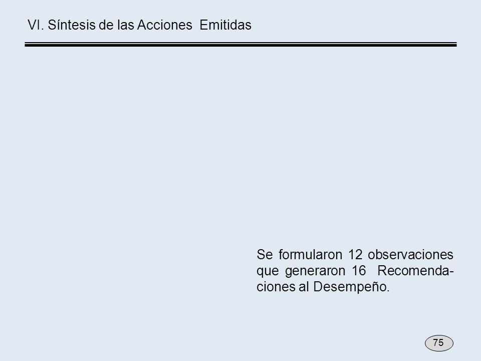 Se formularon 12 observaciones que generaron 16 Recomenda- ciones al Desempeño. VI. Síntesis de las Acciones Emitidas 75