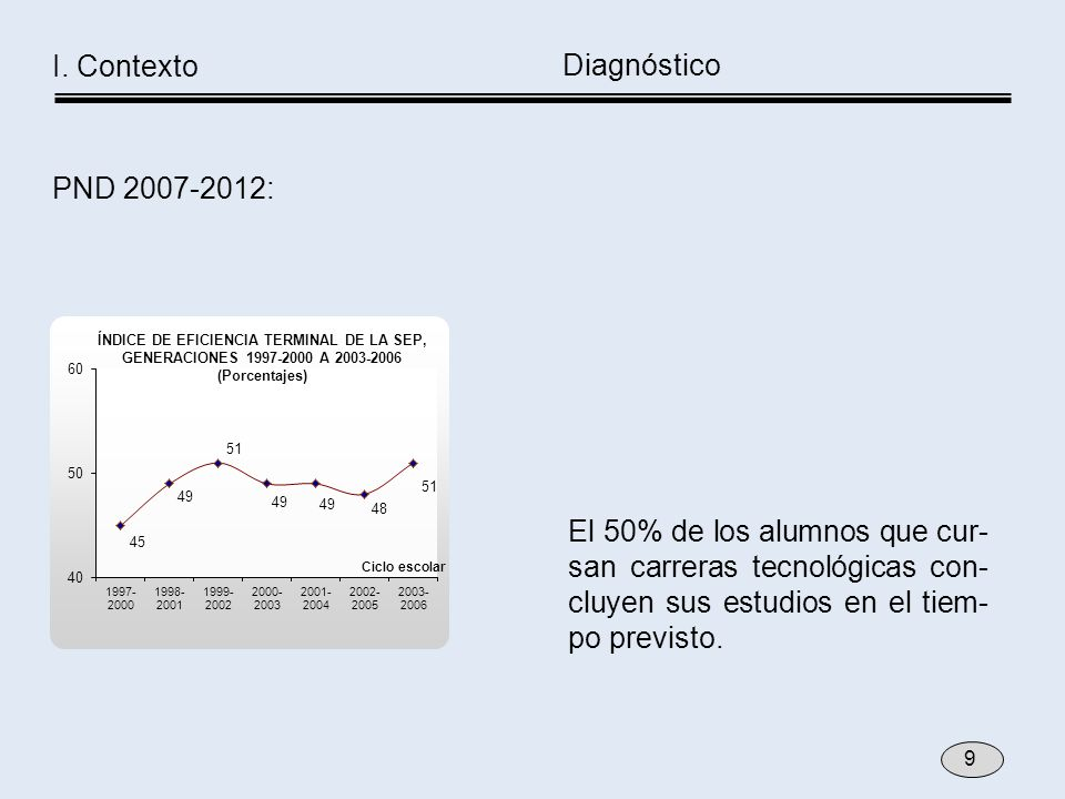 PSE 2007-2012: optimizar la capacidad instalada y la infraestructura disponible.