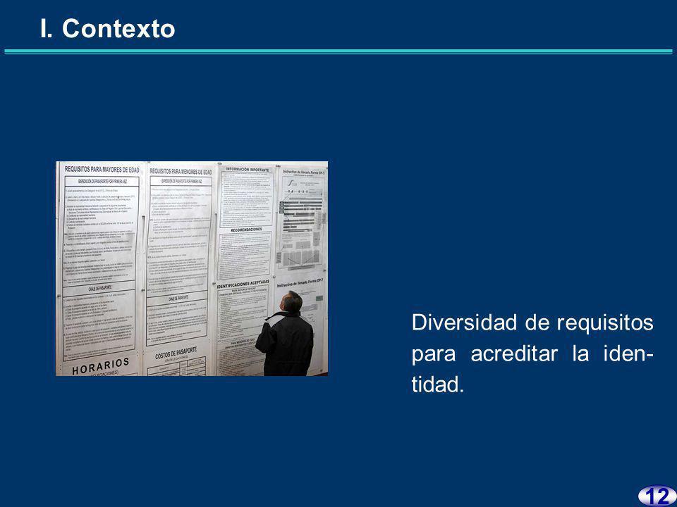 I. Contexto 11 Robo de identidad.