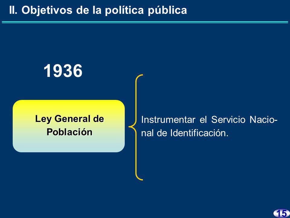 14 Crear un Sistema Registral y de Identificación de Personas.