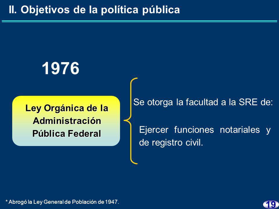 18 Establecer el Registro Nacional de Población Expedir la Cédula de Identidad Ciudadana**.