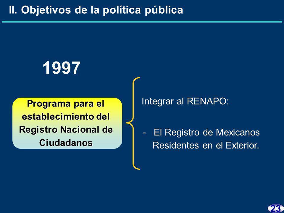 22 Acuerdo para la adopción y uso de la CURP 1996 - Asignar la CURP a los domi- ciliados en el territorio nacio- nal, así como a los naciona- les domiciliados en el ex- tranjero.