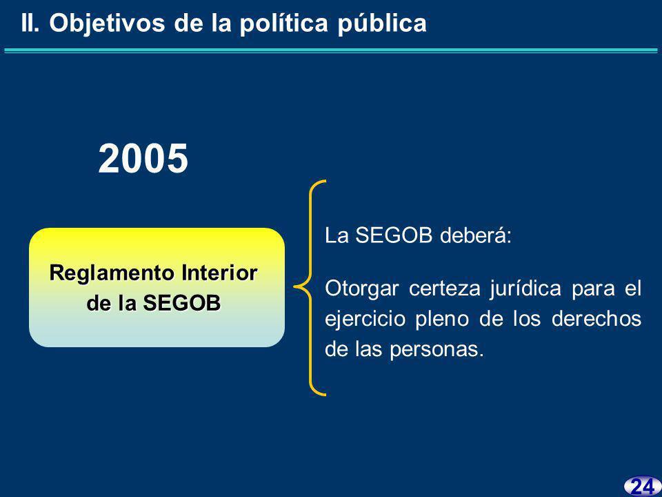 23 Programa para el establecimiento del Registro Nacional de Ciudadanos Integrar al RENAPO: 1997 - El Registro de Mexicanos Residentes en el Exterior.