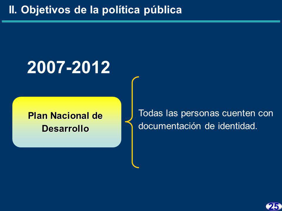 24 Reglamento Interior de la SEGOB 2005 II.