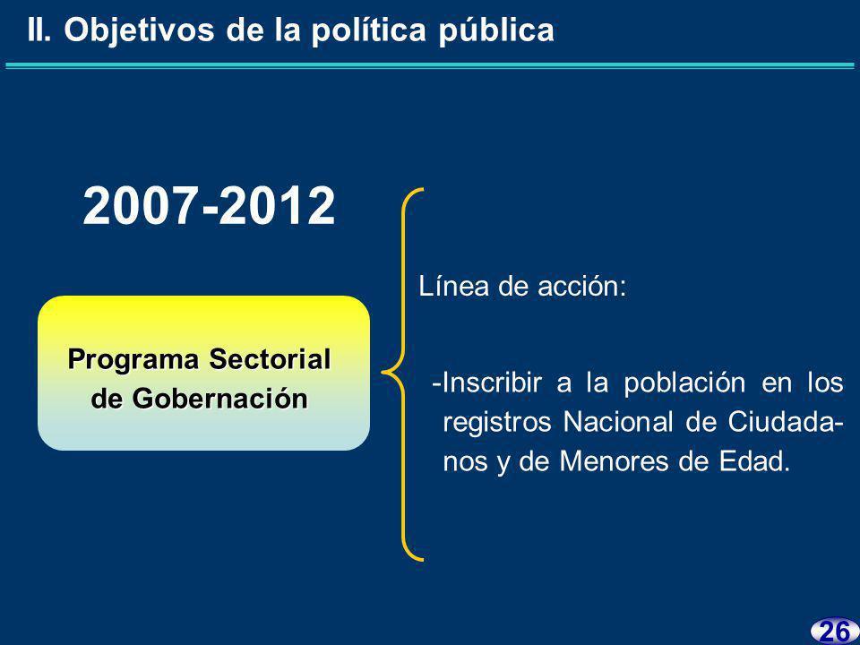 25 2007-2012 II. Objetivos de la política pública Plan Nacional de Desarrollo Todas las personas cuenten con documentación de identidad.