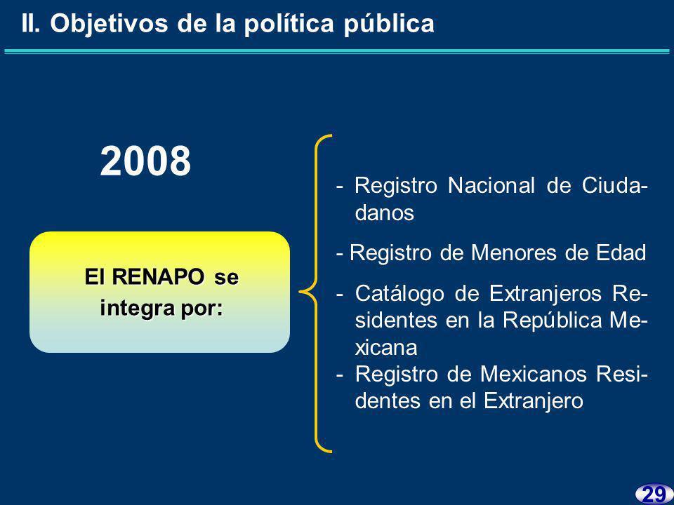 28 Acuerdo Nacional por la Seguridad, la Justicia y la Legalidad Consolidar el Registro Nacional de Población al 2011.