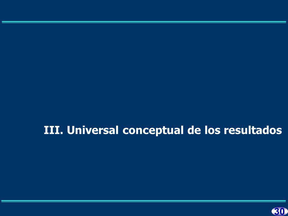 29 2008 II. Objetivos de la política pública El RENAPO se integra por: - Registro Nacional de Ciuda- danos - Registro de Menores de Edad -Catálogo de