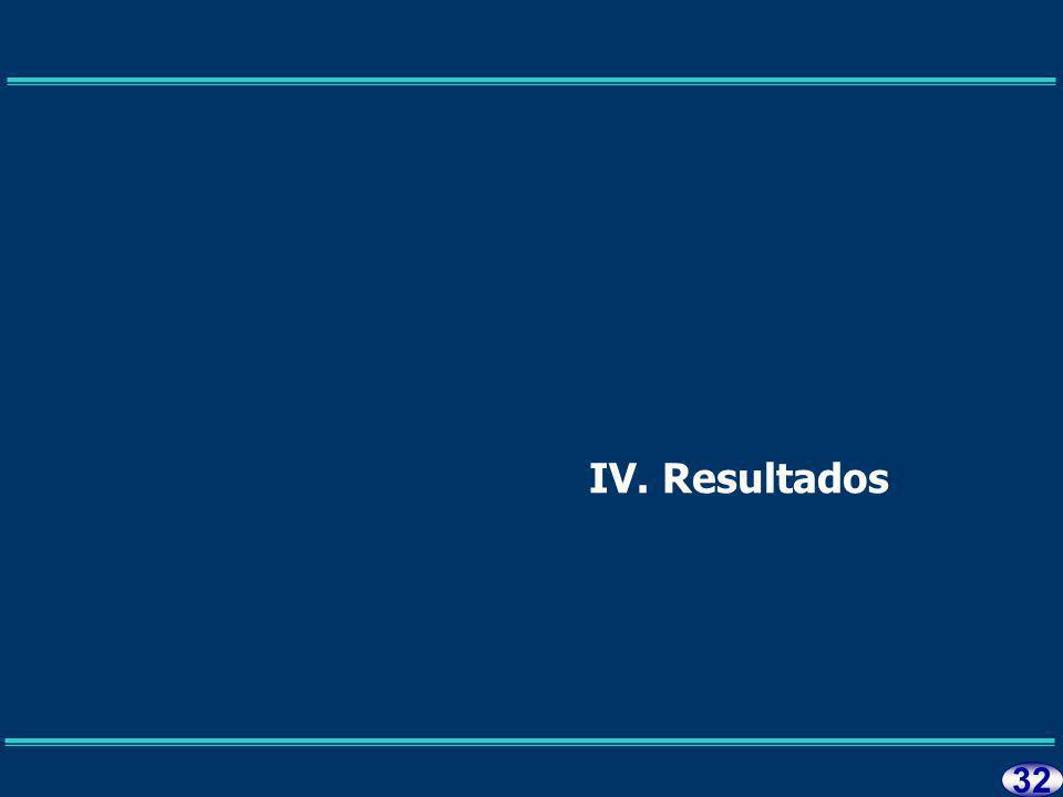 1.Registro Nacional de Población 1.1. Registro Nacional de Ciudadanos 1.2.