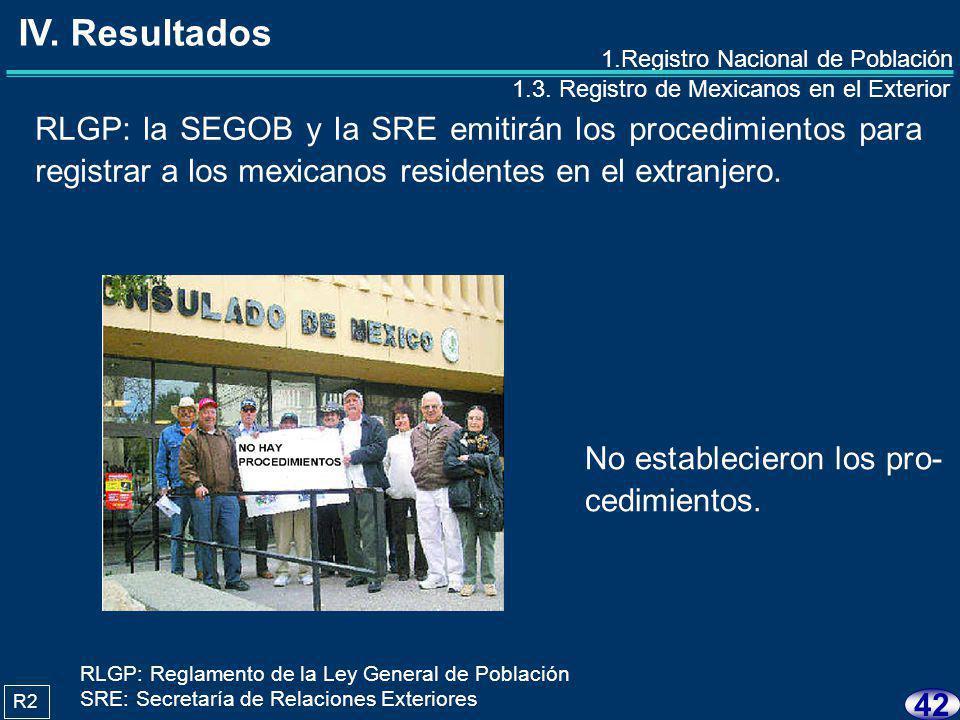 41 1.Registro Nacional de Población 1.1. Registro Nacional de Ciudadanos 1.2.