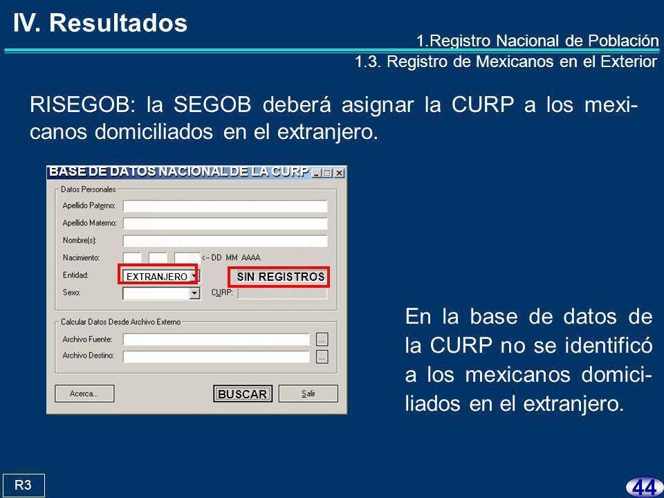 43 R15 LGP: la SRE proporcionará a la SEGOB la información para que los mexicanos en el extranjero queden incorporados al RENAPO.