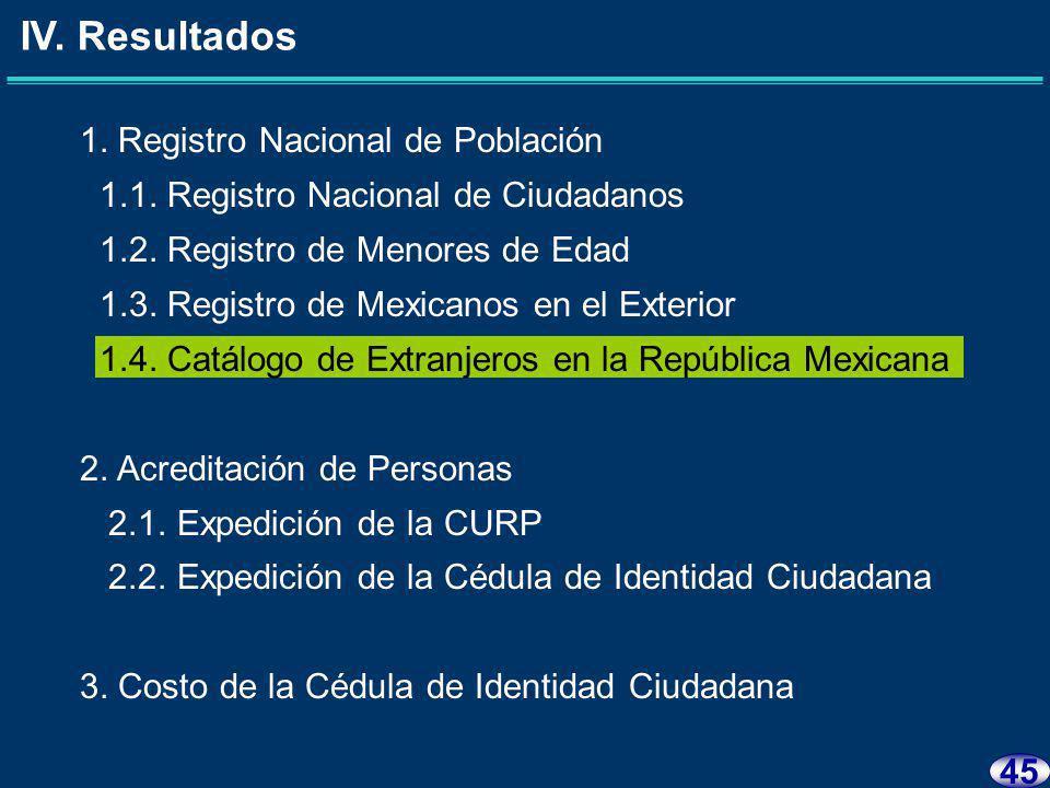 44 En la base de datos de la CURP no se identificó a los mexicanos domici- liados en el extranjero.