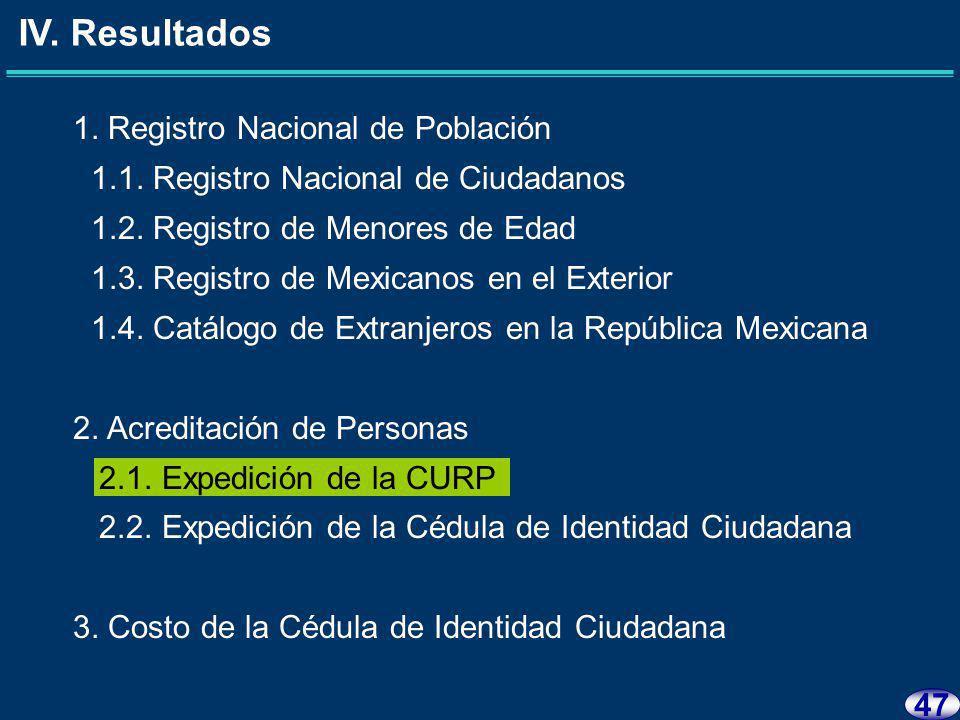 46 La SEGOB no emitió las disposiciones.R2 1.4.