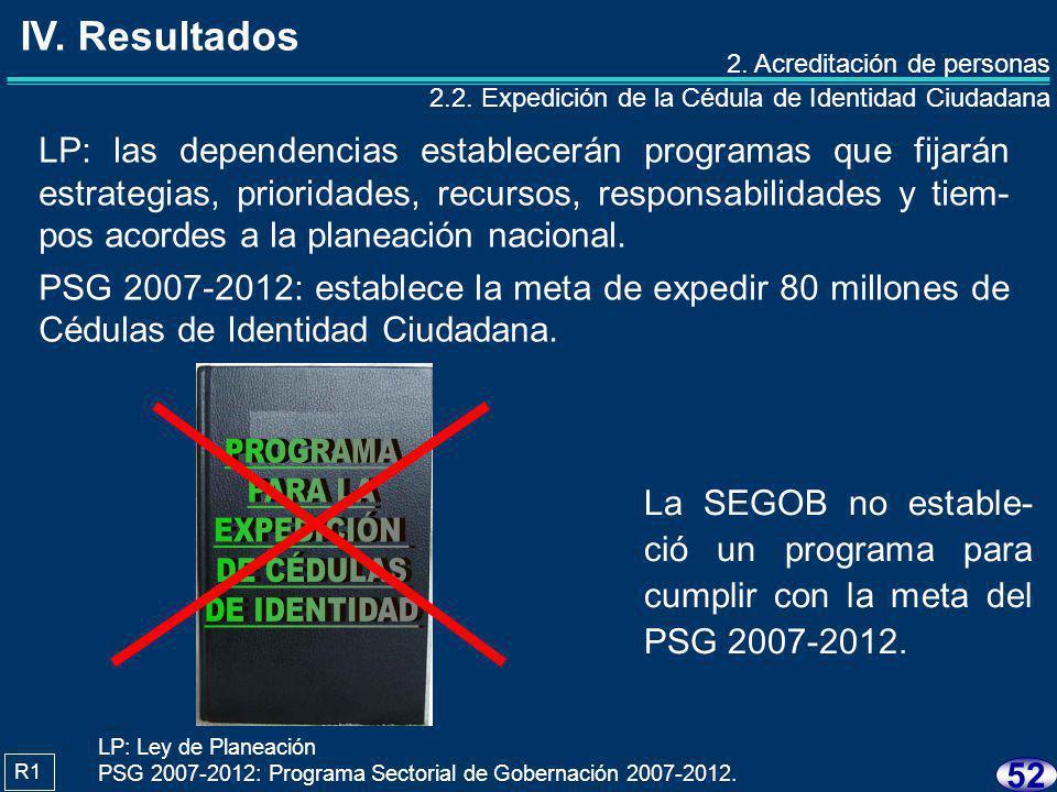 51 1.Registro Nacional de Población 1.1. Registro Nacional de Ciudadanos 1.2.