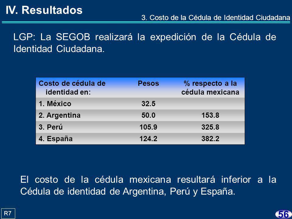 55 R7 LGP: La SEGOB realizará la expedición de la Cédula de Identidad Ciudadana.