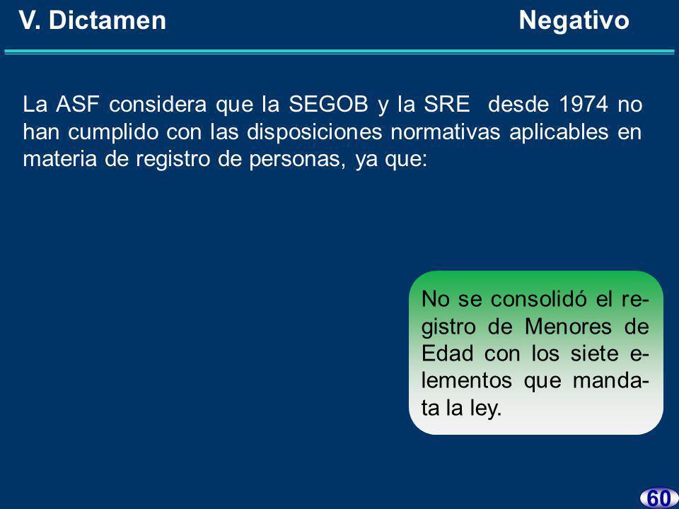 59 V. Dictamen Negativo La ASF considera que la SEGOB y la SRE desde 1974 no han cumplido con las disposiciones normativas aplicables en materia de re
