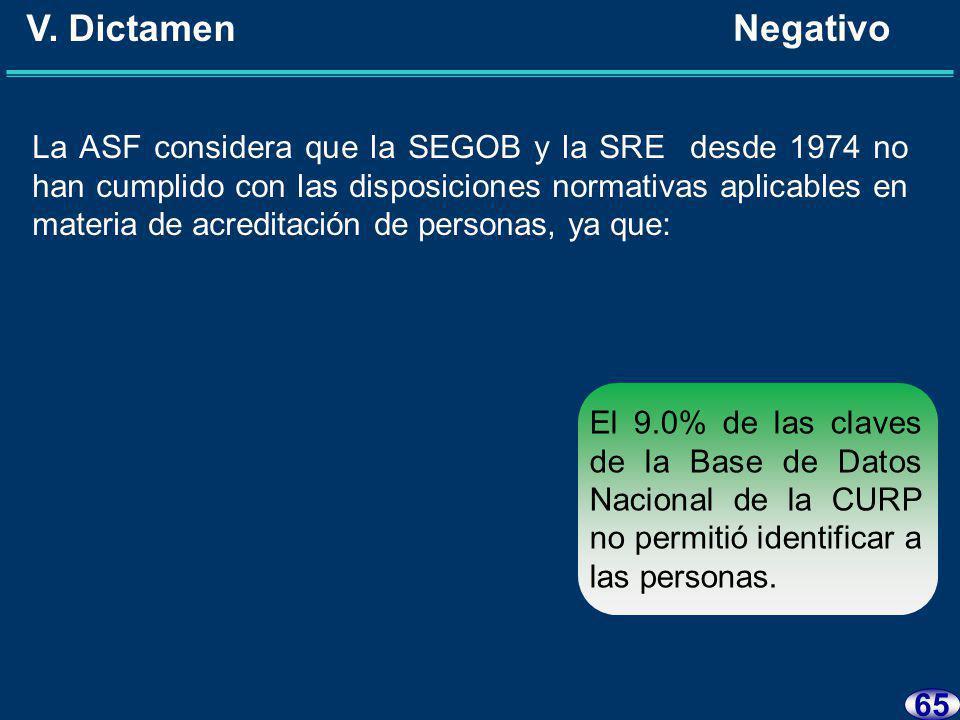 64 V. Dictamen Negativo La ASF considera que la SEGOB y la SRE desde 1974 no han cumplido con las disposiciones normativas aplicables en materia de ac