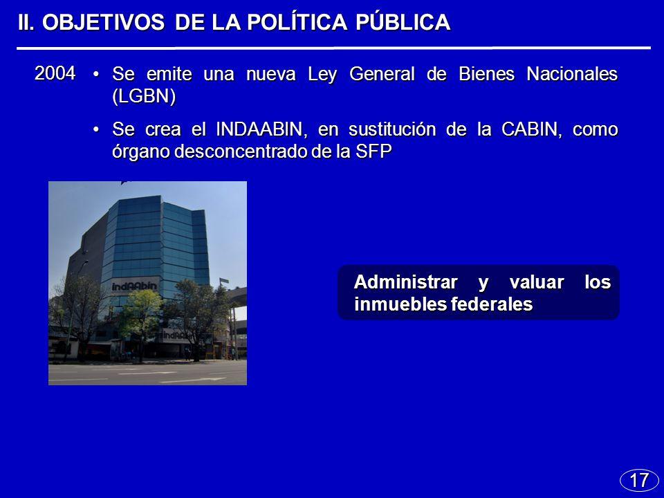17 2004 Administrar y valuar los inmuebles federales Se emite una nueva Ley General de Bienes Nacionales (LGBN)Se emite una nueva Ley General de Bienes Nacionales (LGBN) Se crea el INDAABIN, en sustitución de la CABIN, como órgano desconcentrado de la SFPSe crea el INDAABIN, en sustitución de la CABIN, como órgano desconcentrado de la SFP