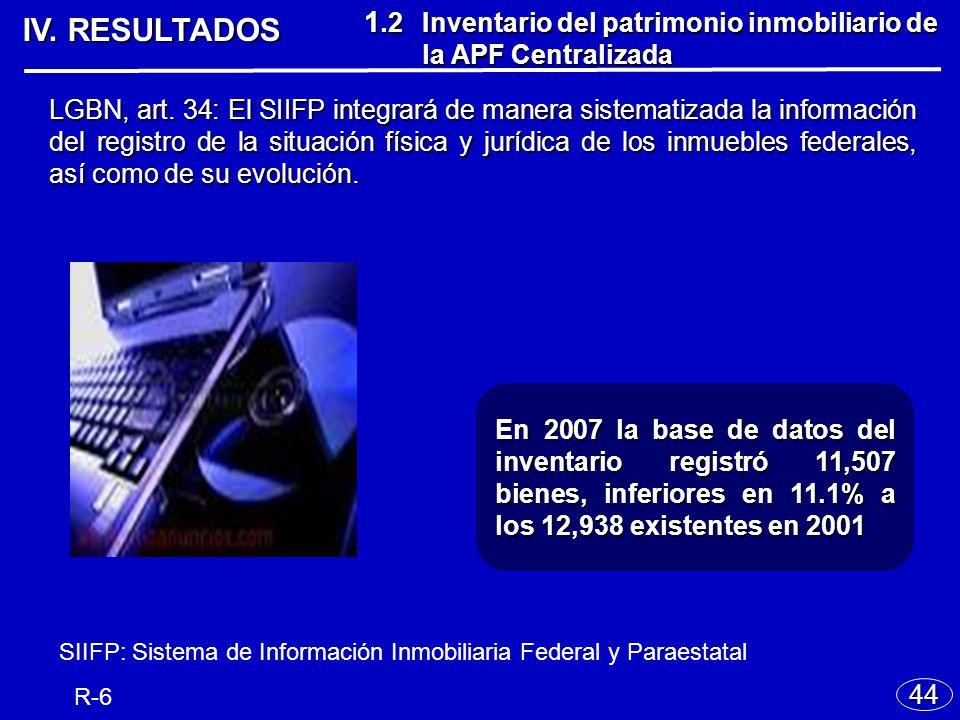 IV. RESULTADOS 44 En 2007 la base de datos del inventario registró 11,507 bienes, inferiores en 11.1% a los 12,938 existentes en 2001 1. 2 Inventario