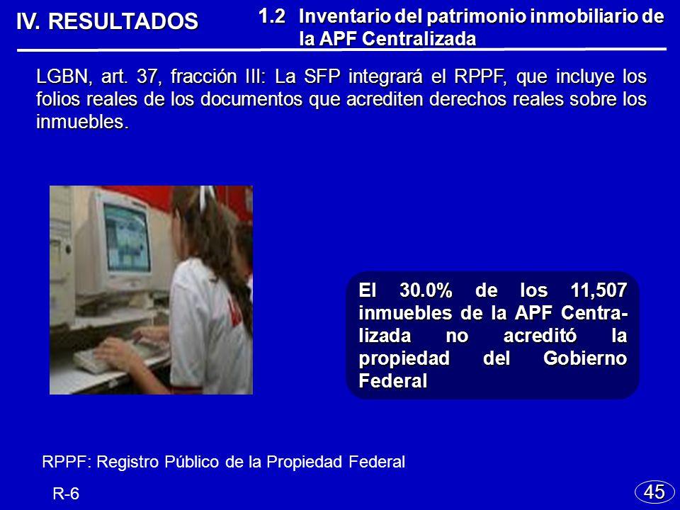 IV. RESULTADOS 45 El 30.0% de los 11,507 inmuebles de la APF Centra- lizada no acreditó la propiedad del Gobierno Federal 1. 2 Inventario del patrimon