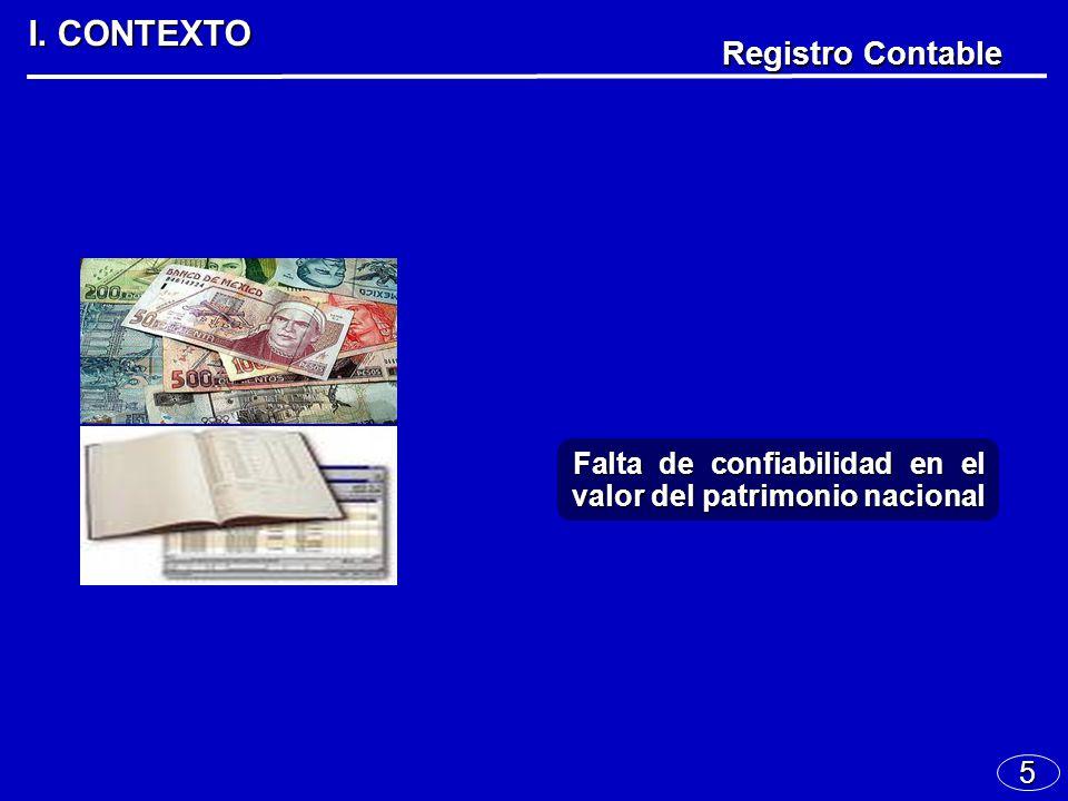 5 I. CONTEXTO Falta de confiabilidad en el valor del patrimonio nacional Registro Contable