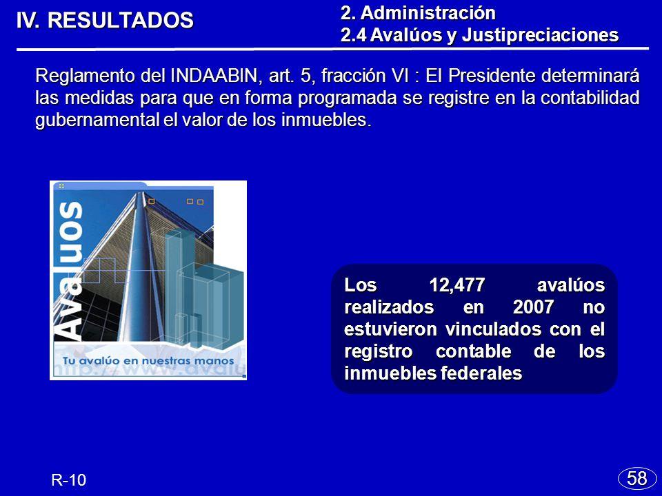 58 IV.RESULTADOS Reglamento del INDAABIN, art.