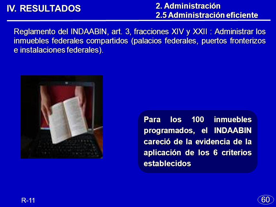 60 IV.RESULTADOS Reglamento del INDAABIN, art.