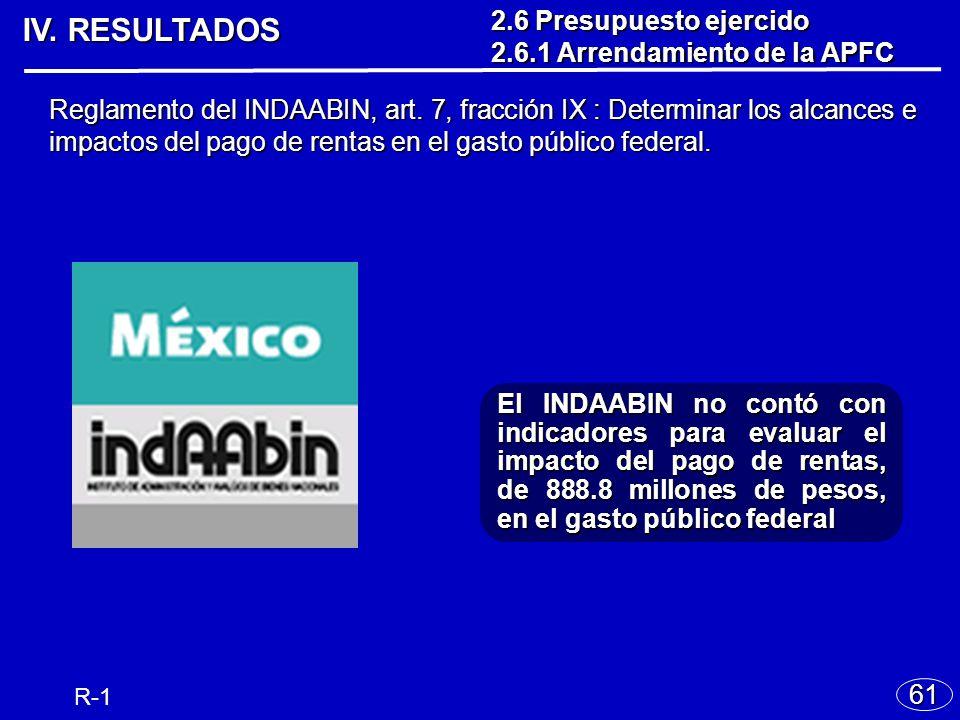 IV. RESULTADOS 61 El INDAABIN no contó con indicadores para evaluar el impacto del pago de rentas, de 888.8 millones de pesos, en el gasto público fed