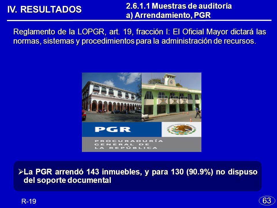 IV. RESULTADOS 63 R-19 La PGR arrendó 143 inmuebles, y para 130 (90.9%) no dispuso del soporte documental La PGR arrendó 143 inmuebles, y para 130 (90