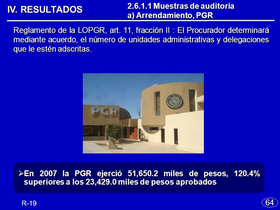 IV. RESULTADOS 64 R-19 En 2007 la PGR ejerció 51,650.2 miles de pesos, 120.4% superiores a los 23,429.0 miles de pesos aprobados En 2007 la PGR ejerci