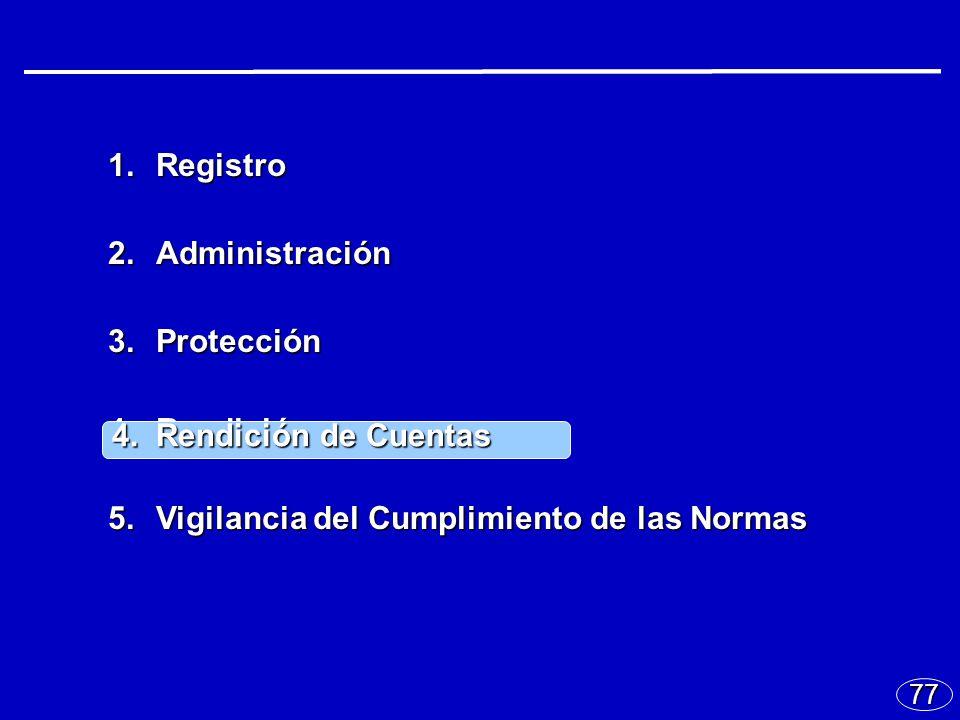 77 1.Registro 2.Administración 3.Protección 4.Rendición 5.Vigilancia del Cumplimiento de las Normas 4.