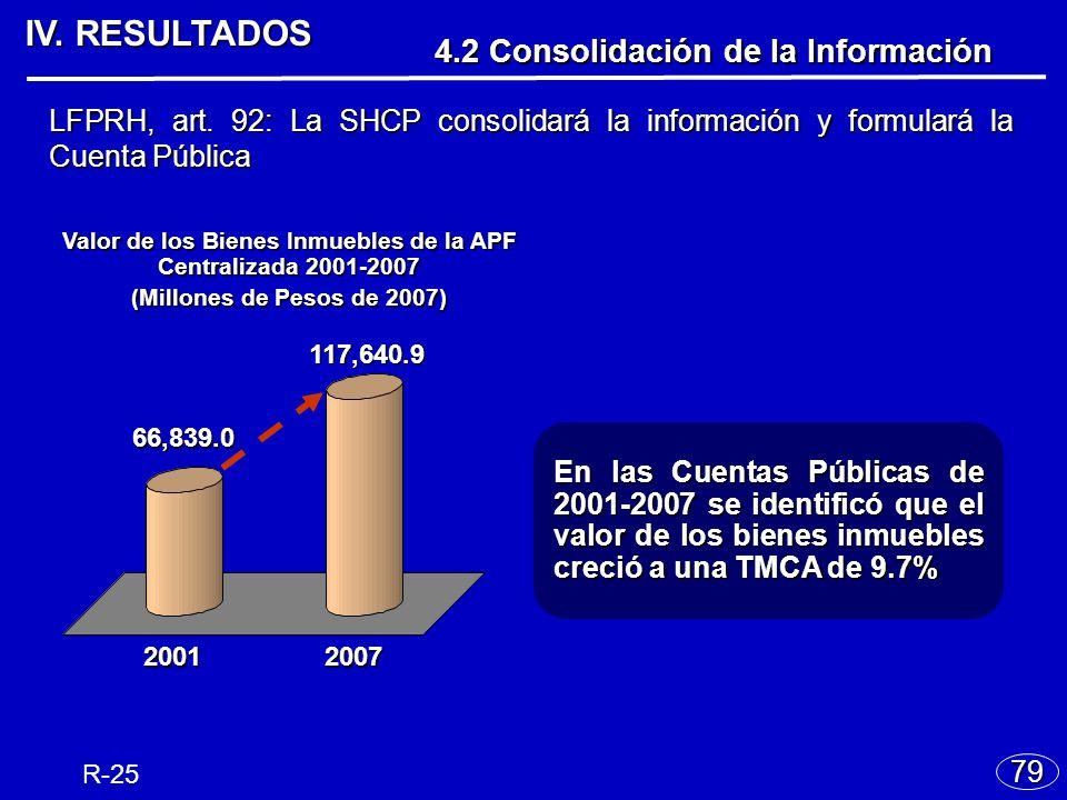 IV. RESULTADOS 79 En las Cuentas Públicas de 2001-2007 se identificó que el valor de los bienes inmuebles creció a una TMCA de 9.7% 4.2 Consolidación