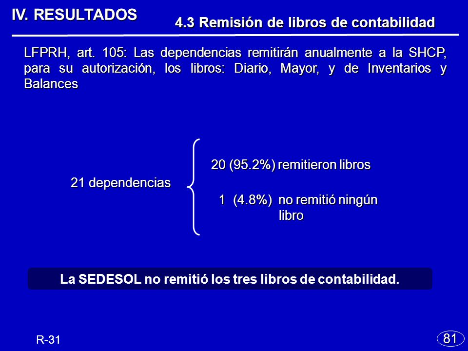 81 IV.RESULTADOS LFPRH, art.