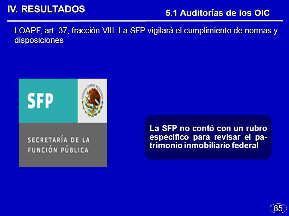 IV. RESULTADOS 5.1 Auditorías de los OIC La SFP no contó con un rubro especifico para revisar el pa- trimonio inmobiliario federal 85 LOAPF, art. 37,