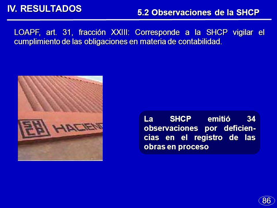 IV. RESULTADOS 86 La SHCP emitió 34 observaciones por deficien- cias en el registro de las obras en proceso LOAPF, art. 31, fracción XXIII: Correspond