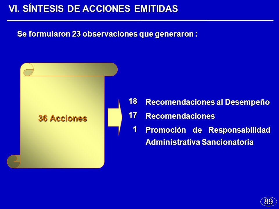 89 Recomendaciones al Desempeño Recomendaciones Promoción de Responsabilidad Administrativa Sancionatoria Se formularon 23 observaciones que generaron : 1817 1 VI.