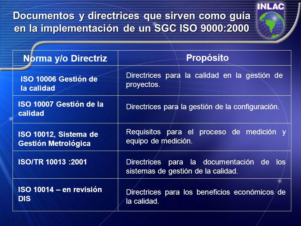 Documentos y directrices que sirven como guía en la implementación de un SGC ISO 9000:2000 Norma y/o Directriz Propósito ISO 10006 Gestión de la calid