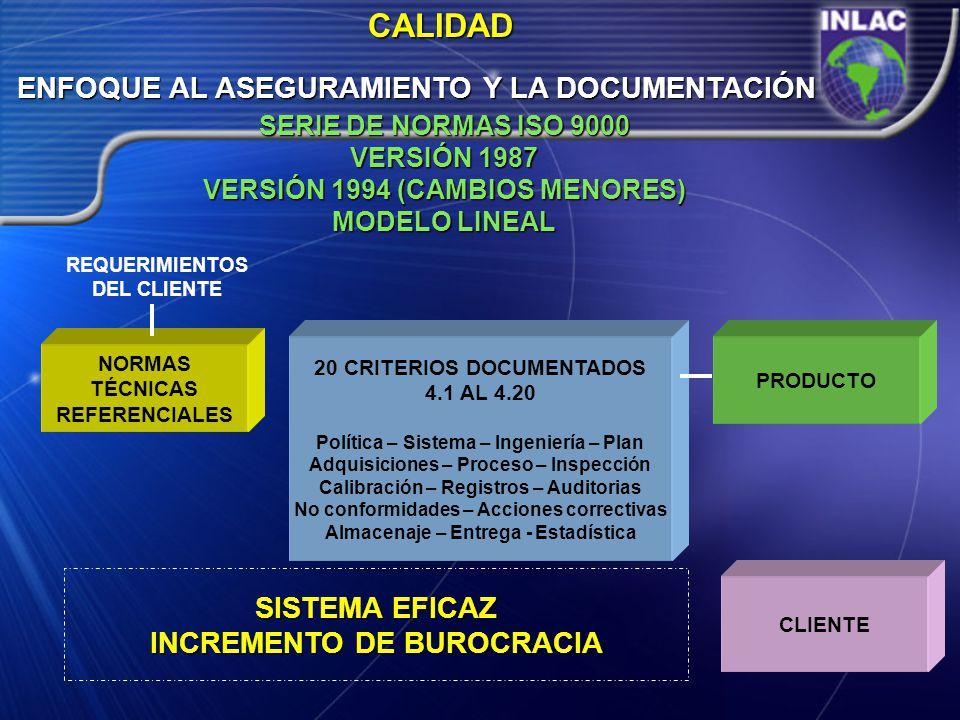 ENFOQUE AL ASEGURAMIENTO Y LA DOCUMENTACIÓN CALIDAD SERIE DE NORMAS ISO 9000 VERSIÓN 1987 VERSIÓN 1994 (CAMBIOS MENORES) MODELO LINEAL 20 CRITERIOS DO