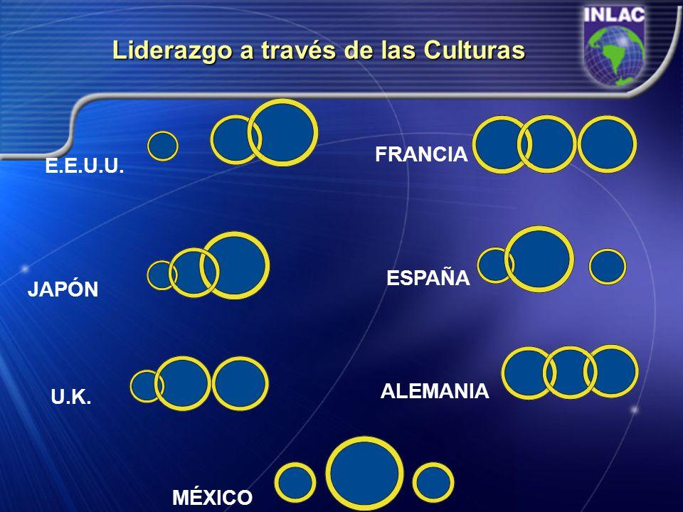 E.E.U.U. JAPÓN U.K. FRANCIA ESPAÑA ALEMANIA MÉXICO Liderazgo a través de las Culturas