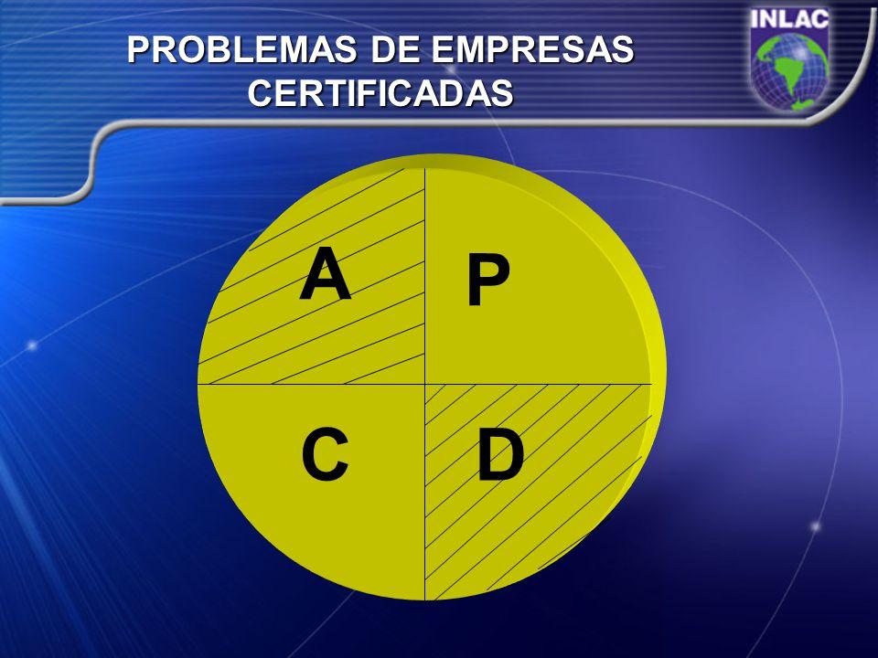 PROBLEMAS DE EMPRESAS CERTIFICADAS A P CD