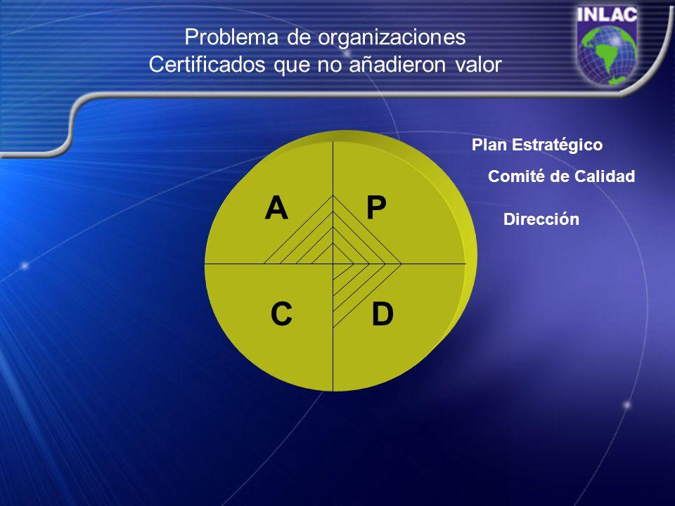 Problema de organizaciones Certificados que no añadieron valor AP CD Plan Estratégico Comité de Calidad Dirección