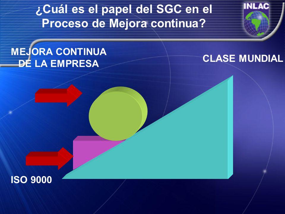CLASE MUNDIAL MEJORA CONTINUA DE LA EMPRESA ISO 9000 ¿Cuál es el papel del SGC en el Proceso de Mejora continua?