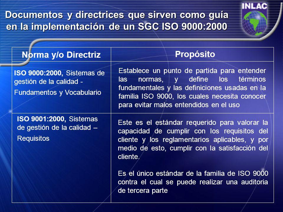 Documentos y directrices que sirven como guía en la implementación de un SGC ISO 9000:2000 Norma y/o Directriz Propósito ISO 9004:2000 Sistemas de gestión de la calidad – Directrices para la mejora del desempeño.