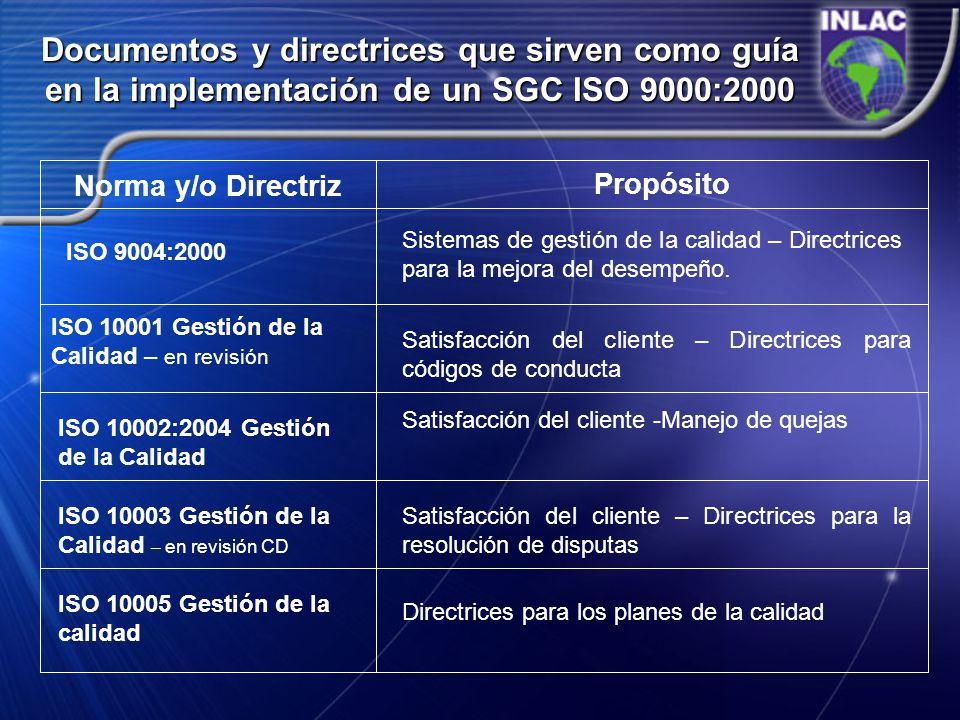 Documentos y directrices que sirven como guía en la implementación de un SGC ISO 9000:2000 Norma y/o Directriz Propósito ISO 10006 Gestión de la calidad Directrices para la calidad en la gestión de proyectos.