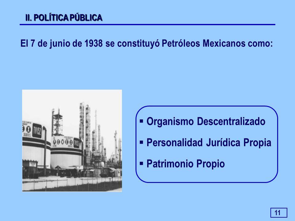 11 El 7 de junio de 1938 se constituyó Petróleos Mexicanos como: Organismo Descentralizado Personalidad Jurídica Propia Patrimonio Propio II. POLÍTICA